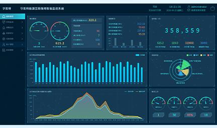 网络智能安防监控系统-华思特科技