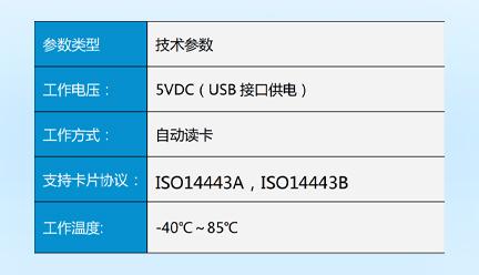 MAX-LC-S66CP13-流动人口多模发卡机 (5)