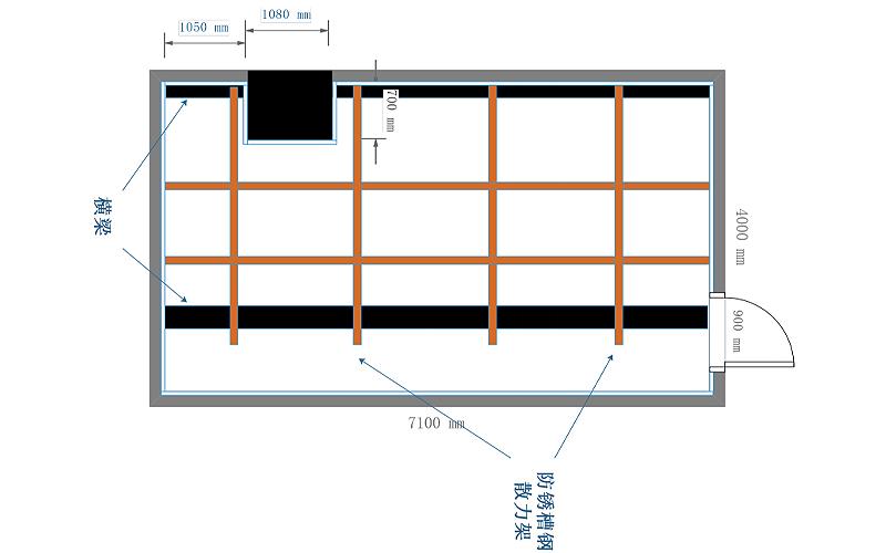 机房散力架规划图