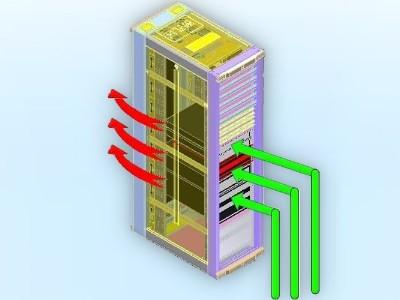 机房建设冷热通道系统的重要性!【华思特】