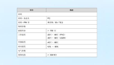 6类非屏蔽跳线-深圳华思特