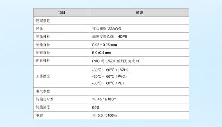 6类非屏蔽铜缆-深圳华思特