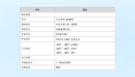 超五类非屏蔽铜缆-深圳华思特