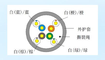 DS-1LN5E-S-深圳华思特