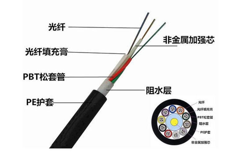 弱电综合布线产品_